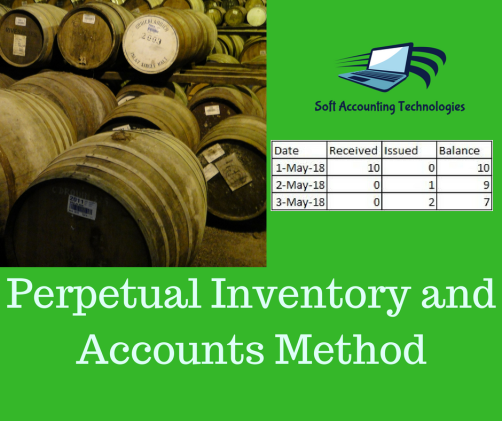 Perpetual Inventory and Accounts Method